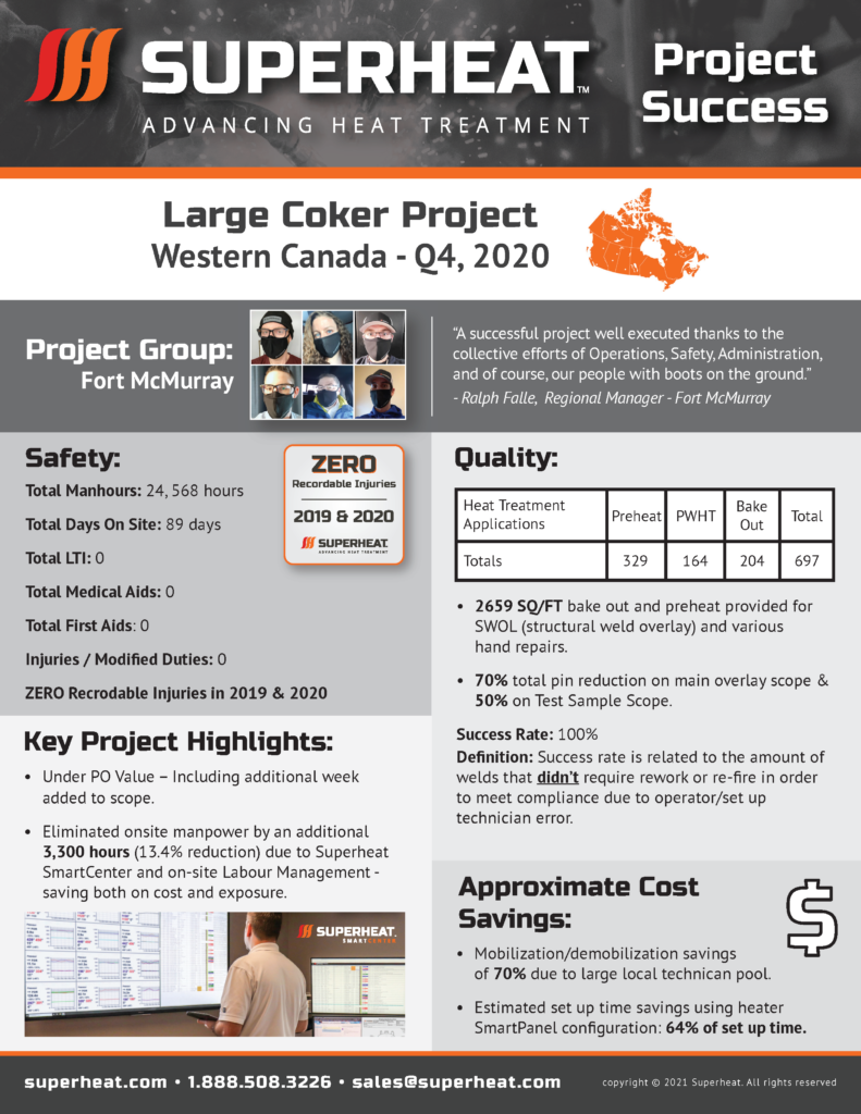 Large Coker Project